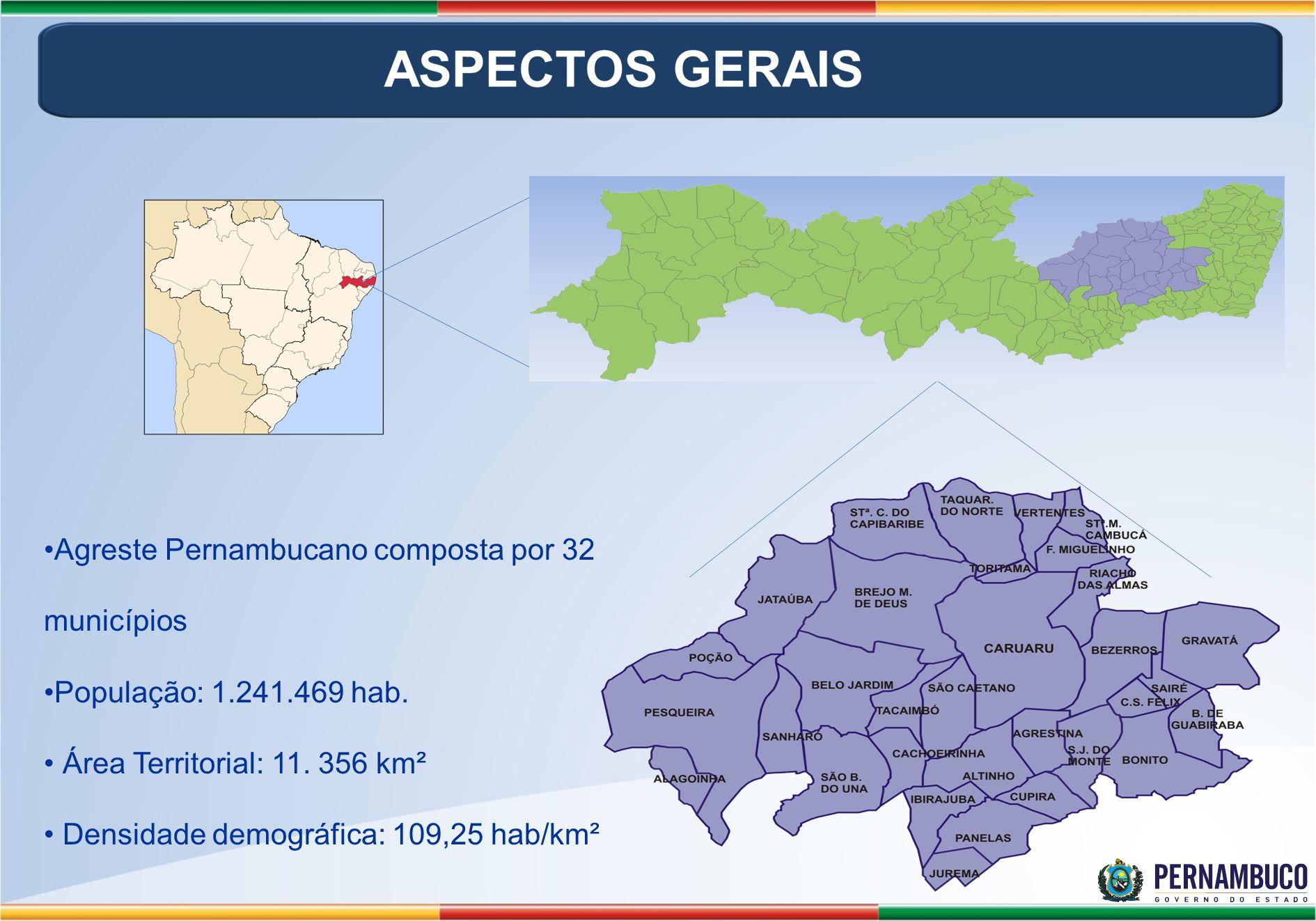 Agreste Pernambucano composta por 32 municípios