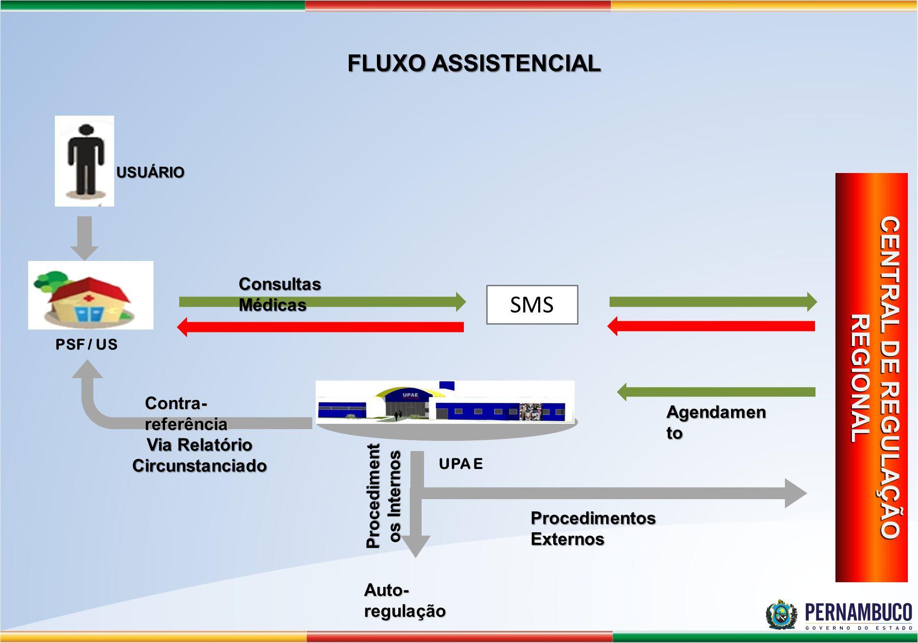 CENTRAL DE REGULAÇÃO REGIONAL