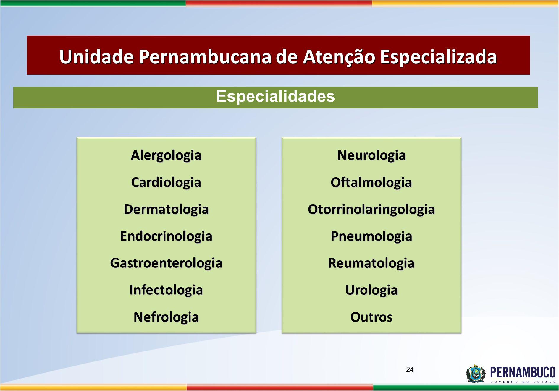 Unidade Pernambucana de Atenção Especializada Otorrinolaringologia