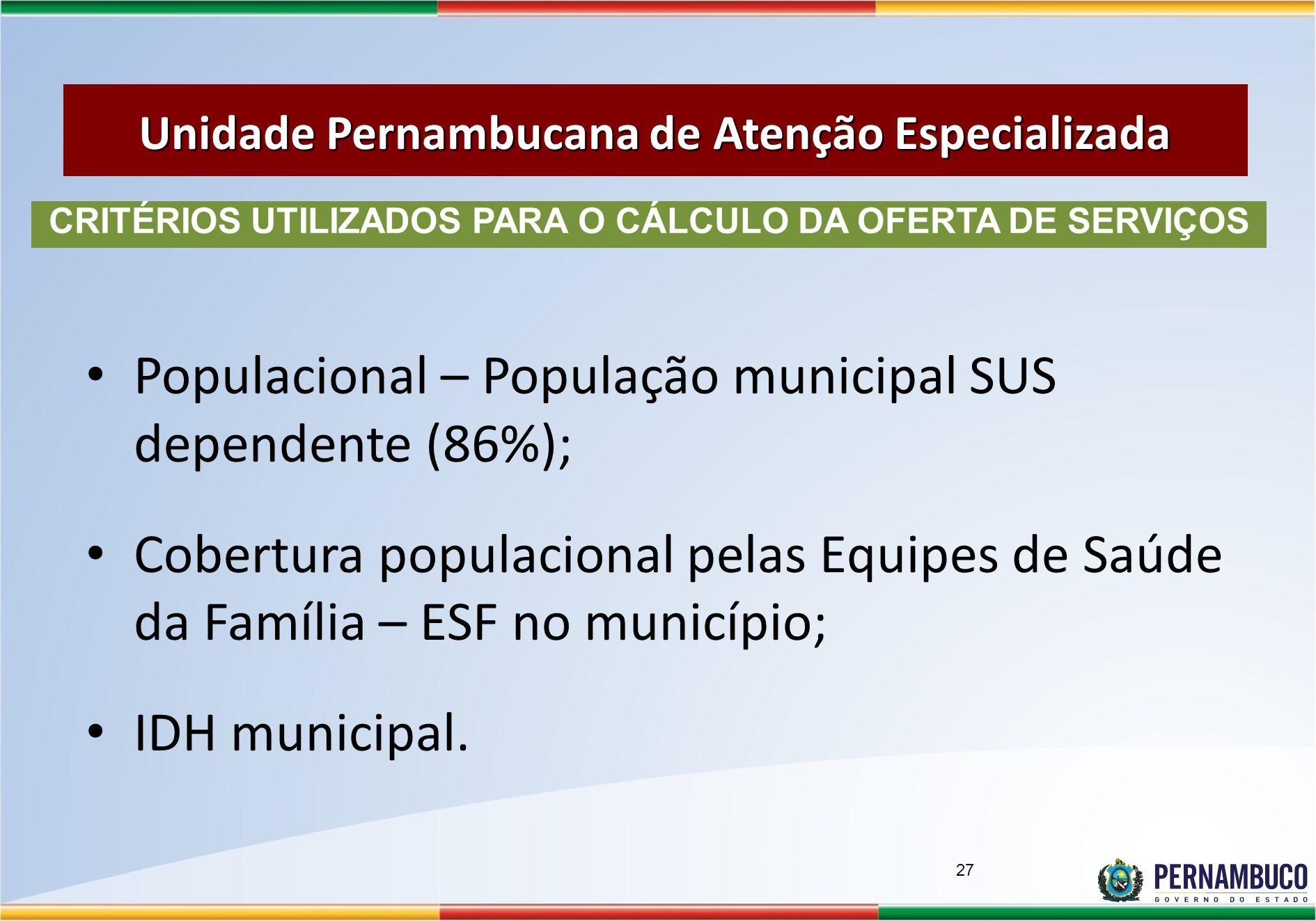 Populacional – População municipal SUS dependente (86%);