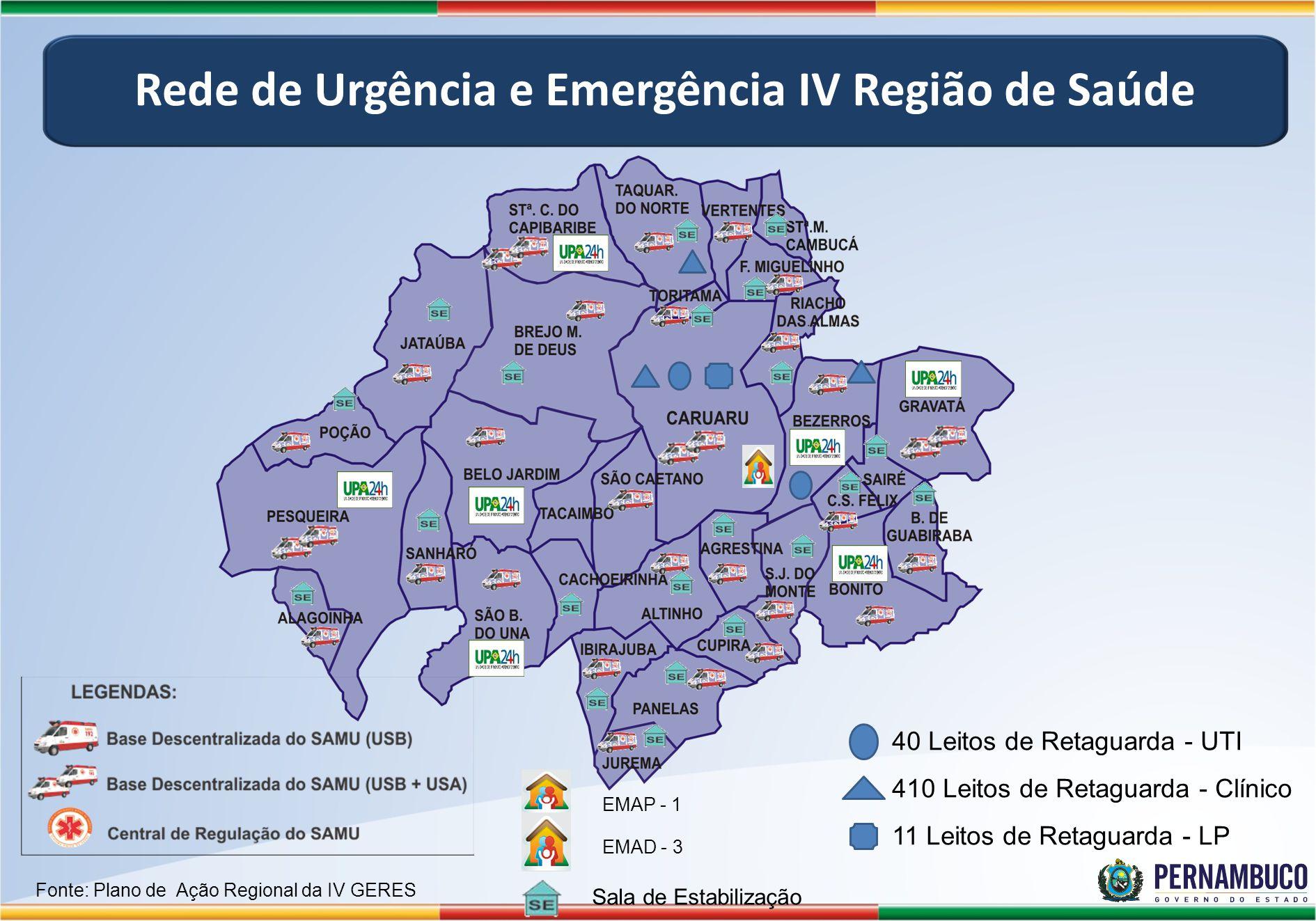 Rede de Urgência e Emergência IV Região de Saúde