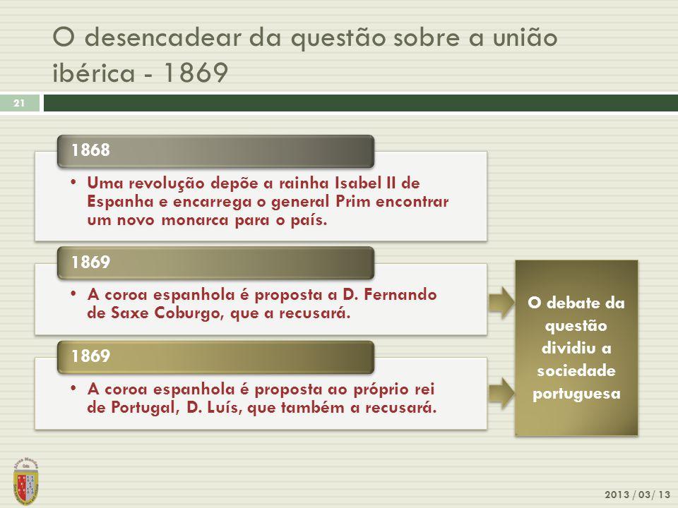 O desencadear da questão sobre a união ibérica - 1869