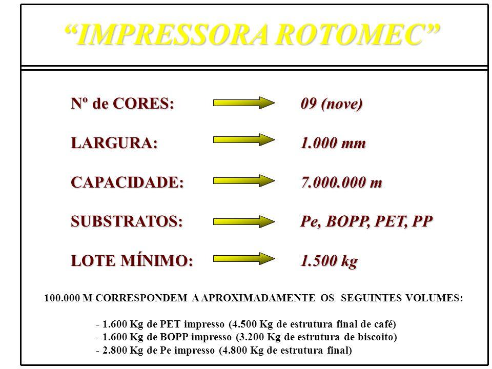IMPRESSORA ROTOMEC Nº de CORES: 09 (nove) LARGURA: 1.000 mm