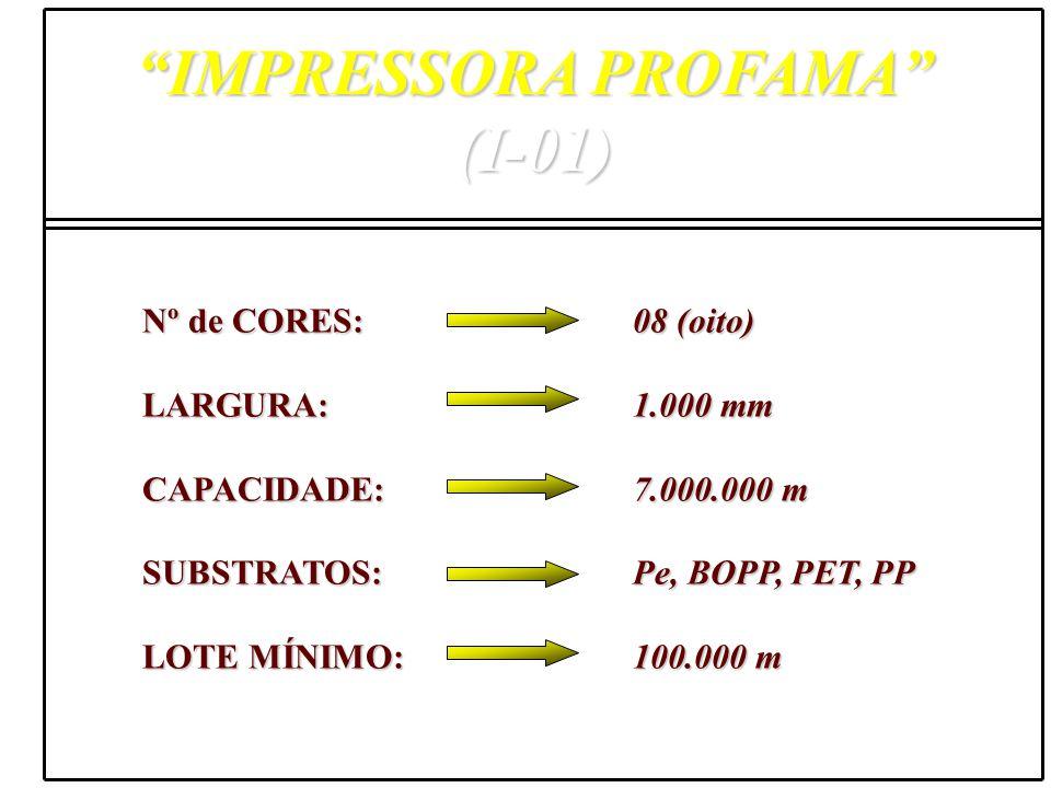 IMPRESSORA PROFAMA (I-01)