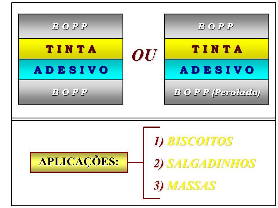 OU 1) BISCOITOS 2) SALGADINHOS 3) MASSAS APLICAÇÕES: T I N T A