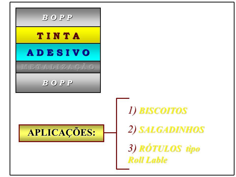 3) RÓTULOS tipo Roll Lable
