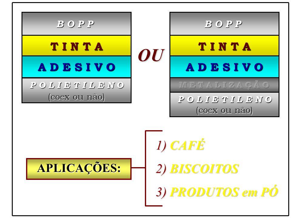 OU 1) CAFÉ 2) BISCOITOS 3) PRODUTOS em PÓ APLICAÇÕES: T I N T A