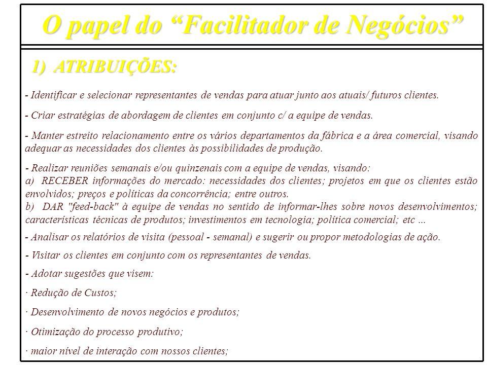 O papel do Facilitador de Negócios