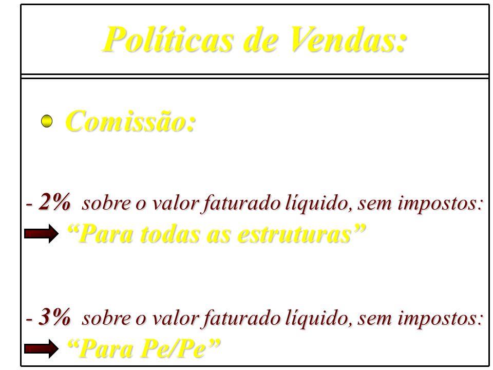 Políticas de Vendas: Comissão: Para todas as estruturas Para Pe/Pe