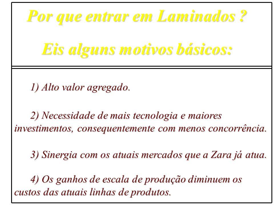 Por que entrar em Laminados Eis alguns motivos básicos:
