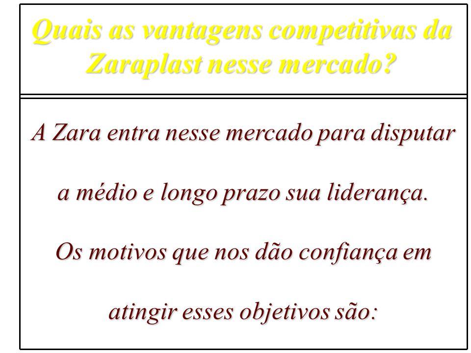 Quais as vantagens competitivas da Zaraplast nesse mercado