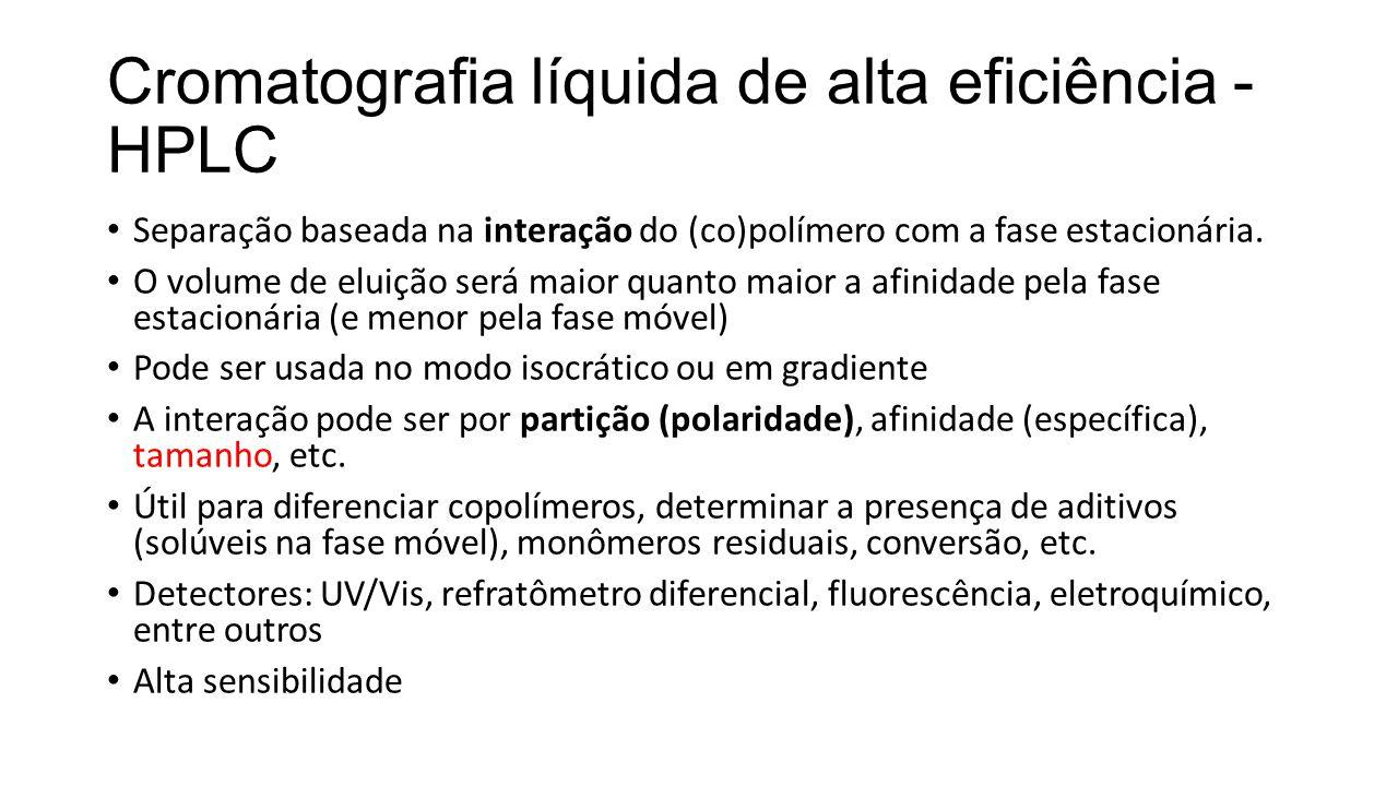 Cromatografia líquida de alta eficiência - HPLC