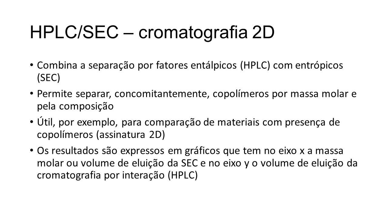 HPLC/SEC – cromatografia 2D