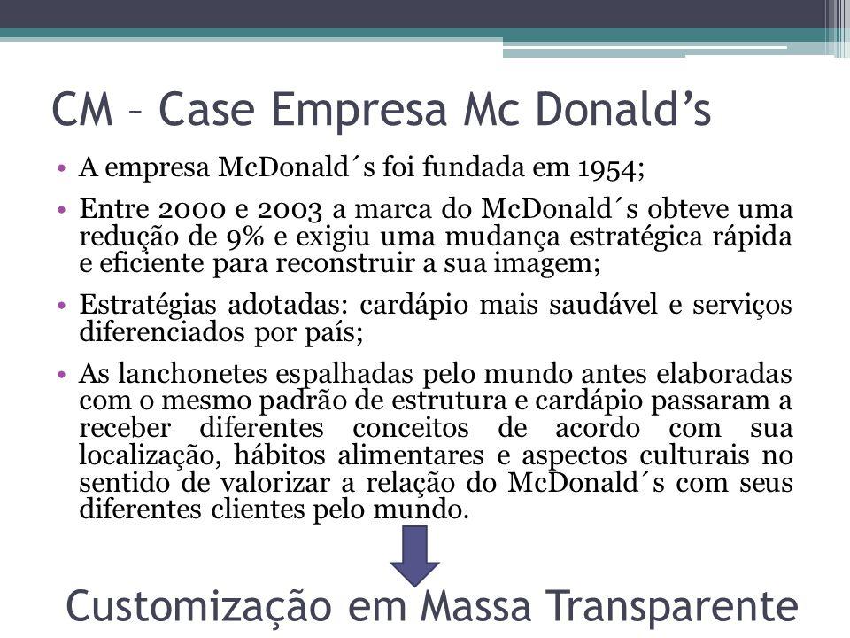 CM – Case Empresa Mc Donald's
