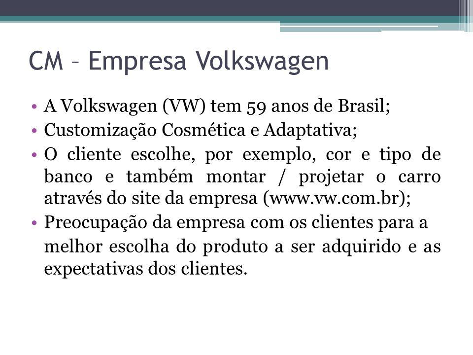 CM – Empresa Volkswagen