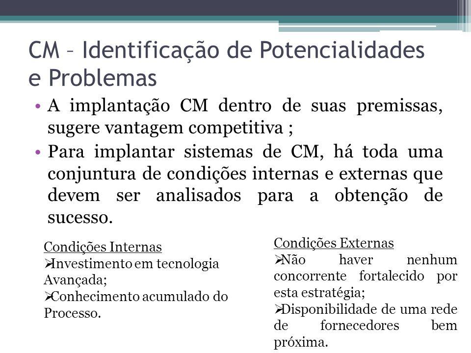 CM – Identificação de Potencialidades e Problemas
