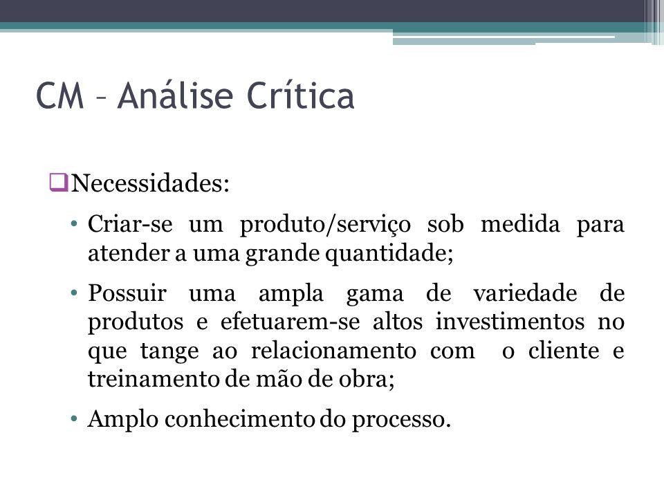 CM – Análise Crítica Necessidades: