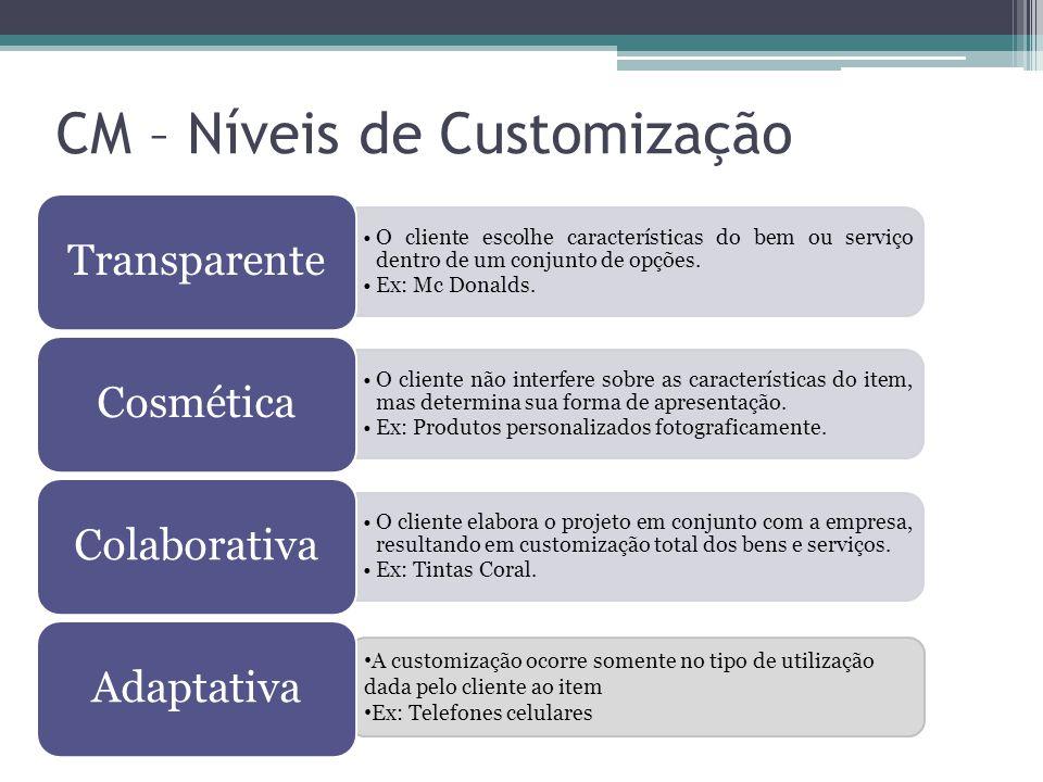 CM – Níveis de Customização