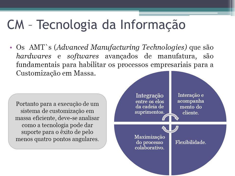 CM – Tecnologia da Informação