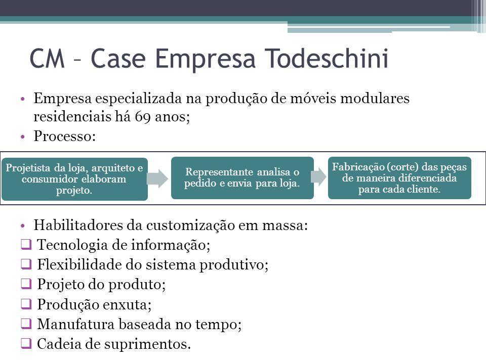 CM – Case Empresa Todeschini