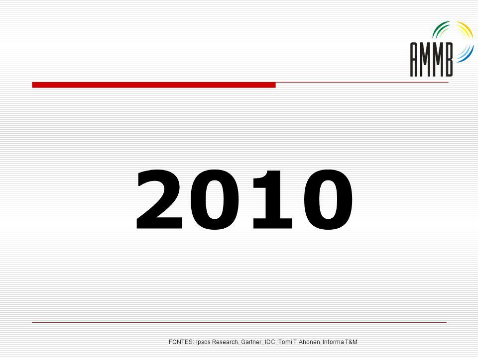 2010 FONTES: Ipsos Research, Gartner, IDC, Tomi T Ahonen, Informa T&M