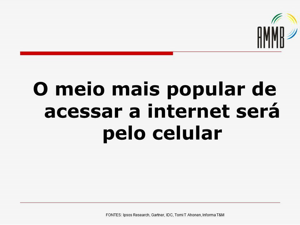 O meio mais popular de acessar a internet será pelo celular