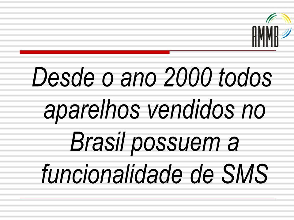 Desde o ano 2000 todos aparelhos vendidos no Brasil possuem a funcionalidade de SMS