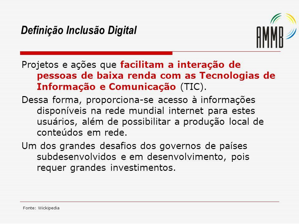 Definição Inclusão Digital