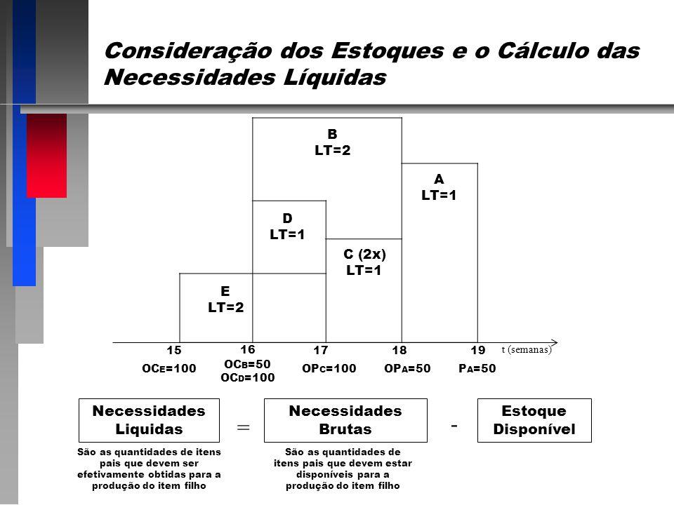 Necessidades Liquidas