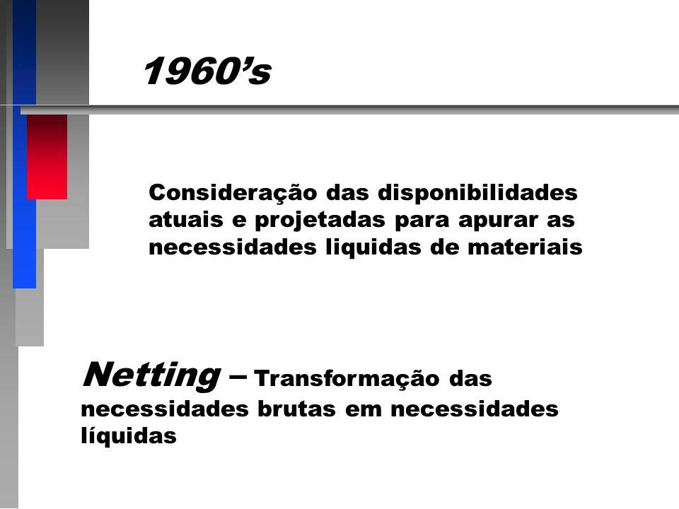 1960's Consideração das disponibilidades atuais e projetadas para apurar as necessidades liquidas de materiais.