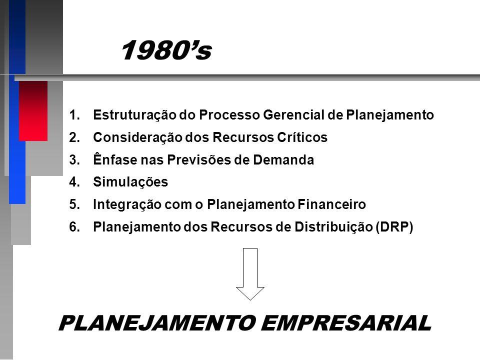 1980's PLANEJAMENTO EMPRESARIAL