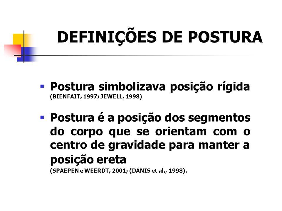 DEFINIÇÕES DE POSTURA Postura simbolizava posição rígida (BIENFAIT, 1997; JEWELL, 1998)