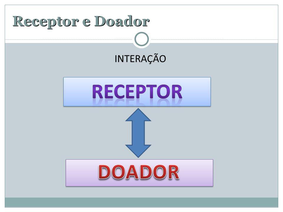 Receptor e Doador INTERAÇÃO RECEPTOR DOADOR