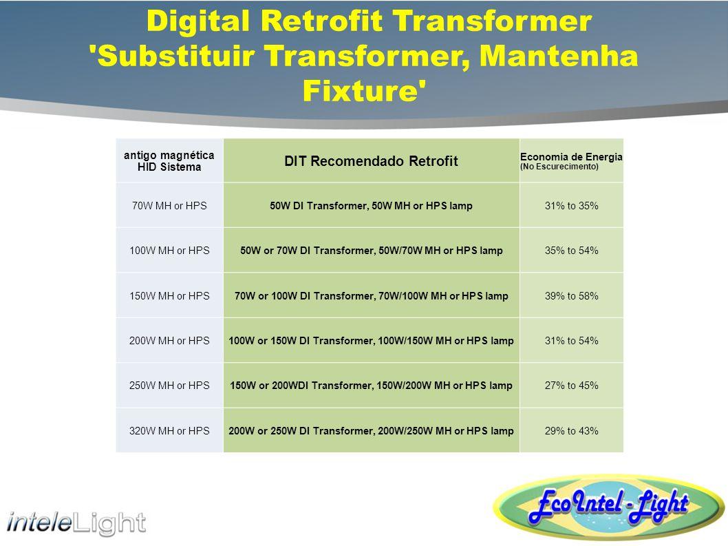 Digital Retrofit Transformer Substituir Transformer, Mantenha Fixture