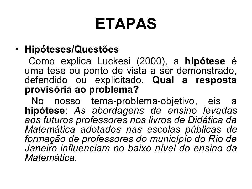ETAPAS Hipóteses/Questões