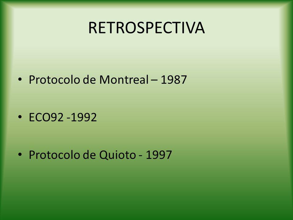 RETROSPECTIVA Protocolo de Montreal – 1987 ECO92 -1992