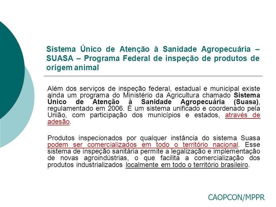 Sistema Único de Atenção à Sanidade Agropecuária – SUASA – Programa Federal de inspeção de produtos de origem animal