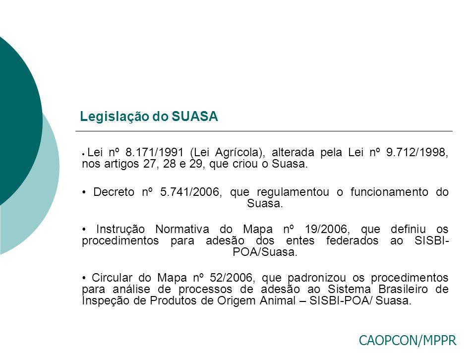 Legislação do SUASA CAOPCON/MPPR