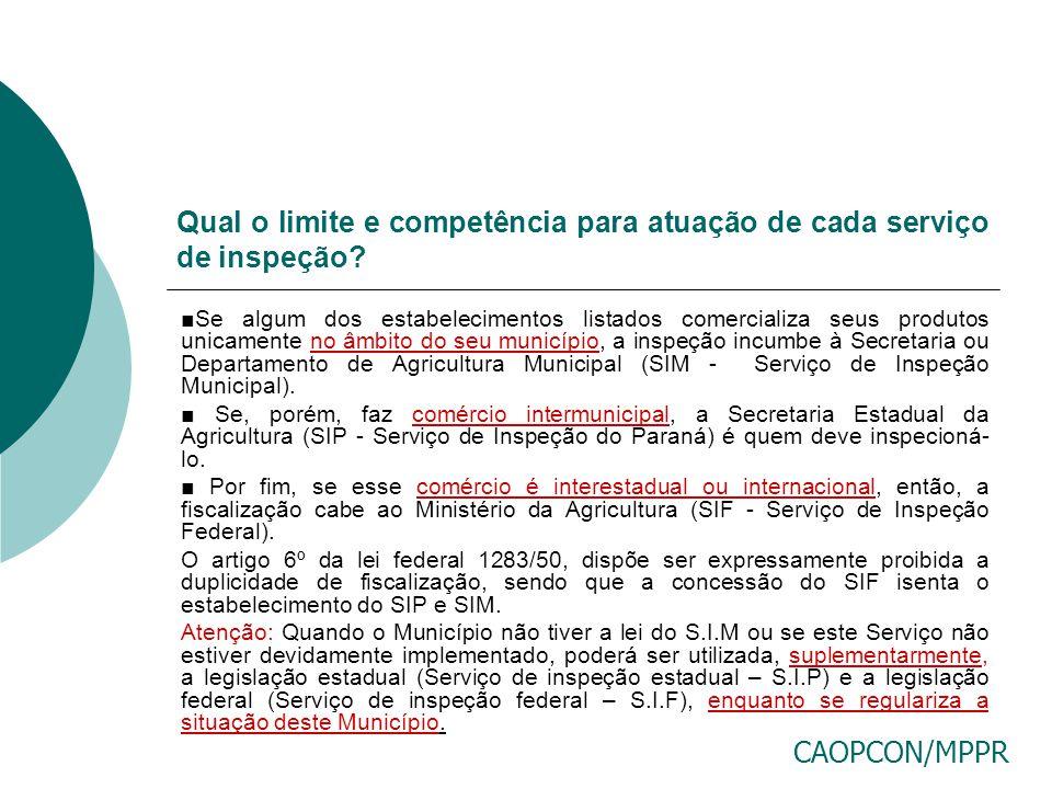Qual o limite e competência para atuação de cada serviço de inspeção