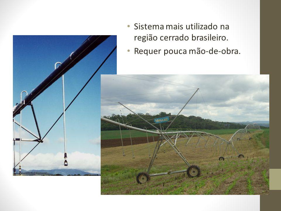 Sistema mais utilizado na região cerrado brasileiro.
