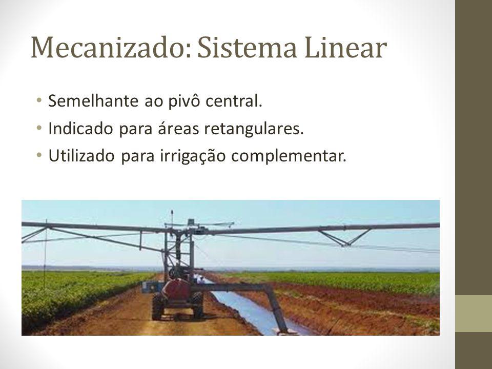 Mecanizado: Sistema Linear