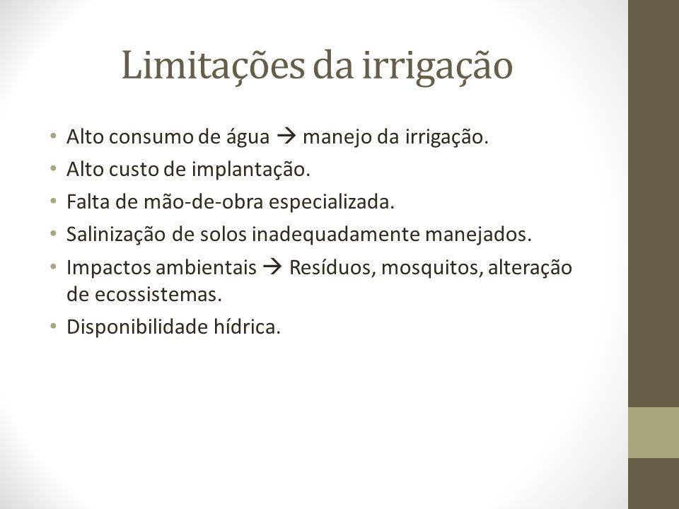 Limitações da irrigação