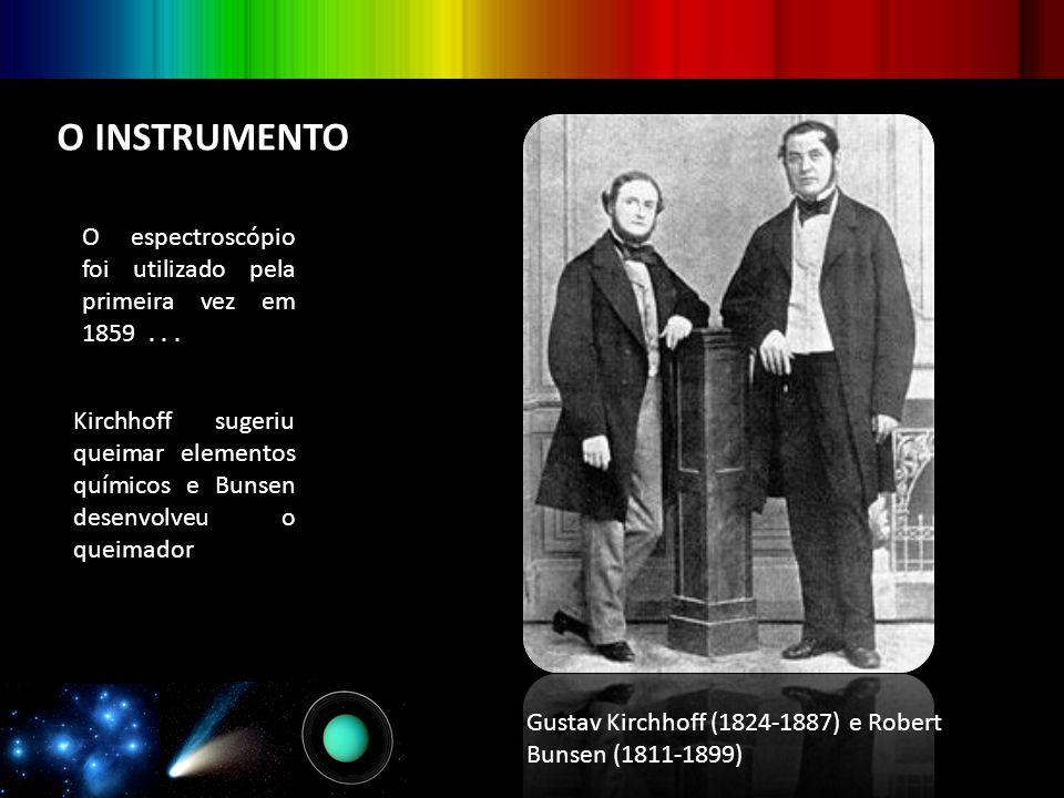 O INSTRUMENTO O espectroscópio foi utilizado pela primeira vez em 1859 . . .