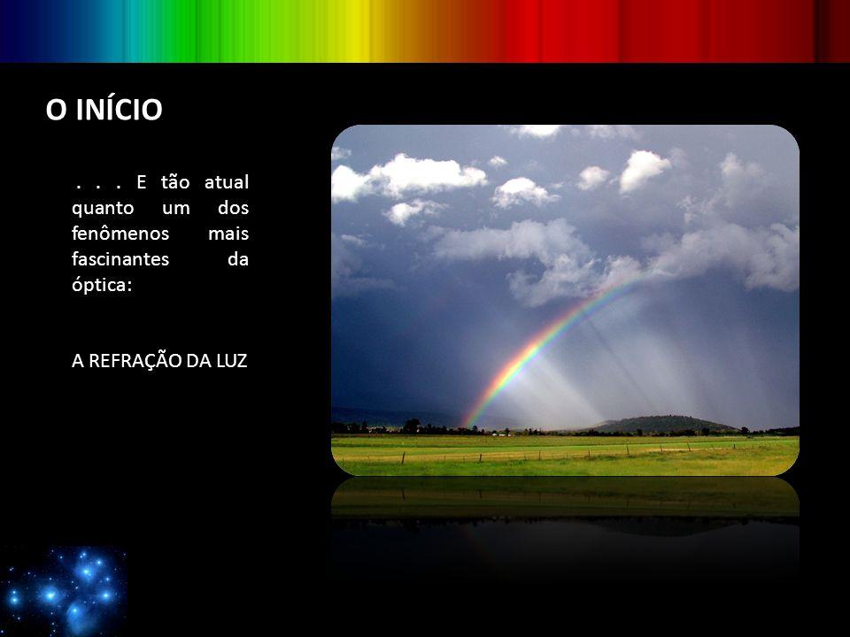 O INÍCIO . . . E tão atual quanto um dos fenômenos mais fascinantes da óptica: A REFRAÇÃO DA LUZ.