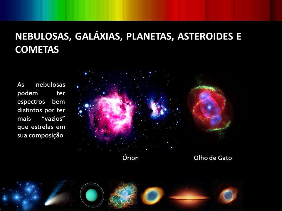 NEBULOSAS, GALÁXIAS, PLANETAS, ASTEROIDES E COMETAS