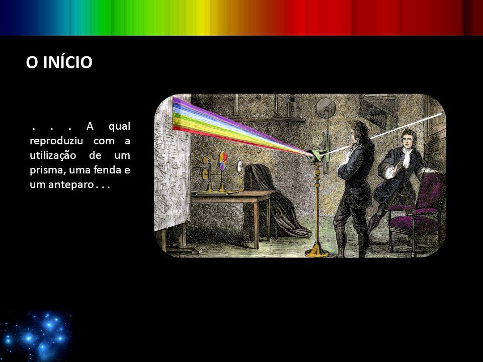 O INÍCIO . . . A qual reproduziu com a utilização de um prisma, uma fenda e um anteparo . . .