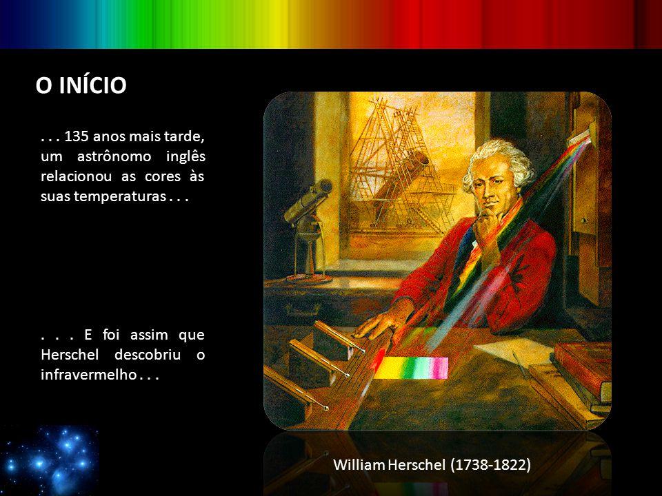 O INÍCIO . . . 135 anos mais tarde, um astrônomo inglês relacionou as cores às suas temperaturas . . .