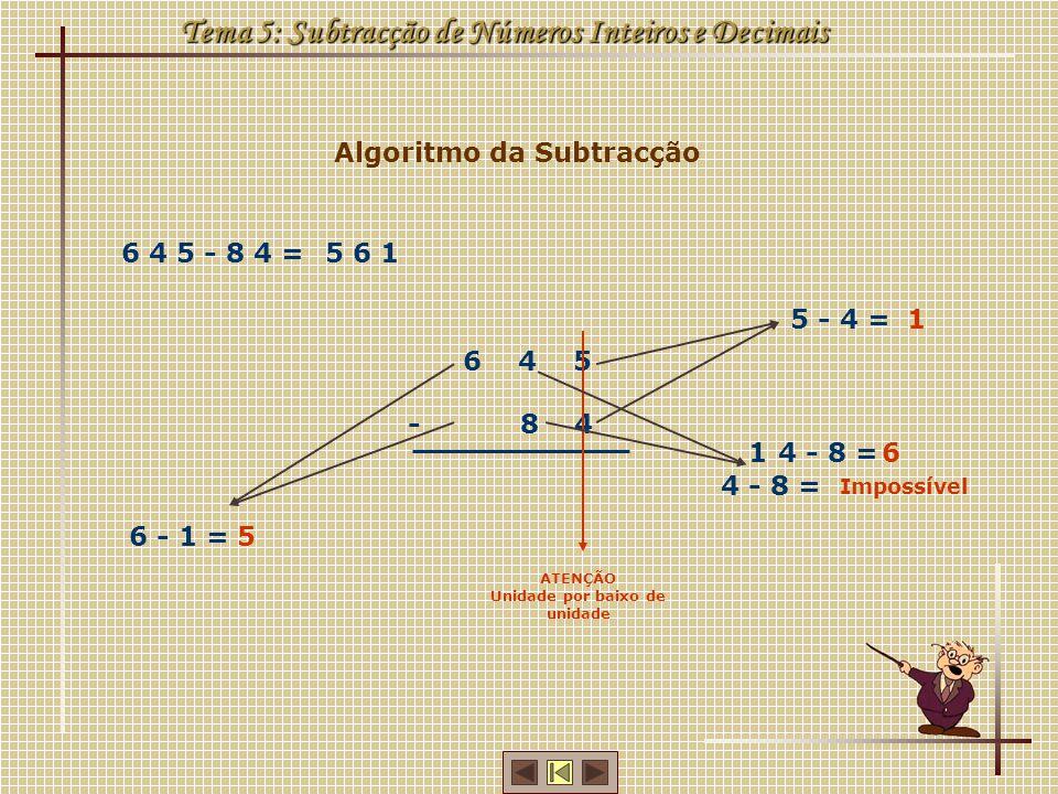 Tema 5: Subtracção de Números Inteiros e Decimais