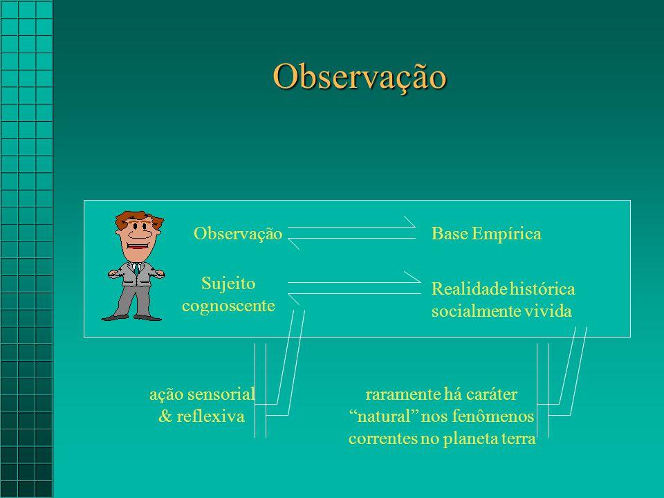 Observação Observação Base Empírica Sujeito cognoscente