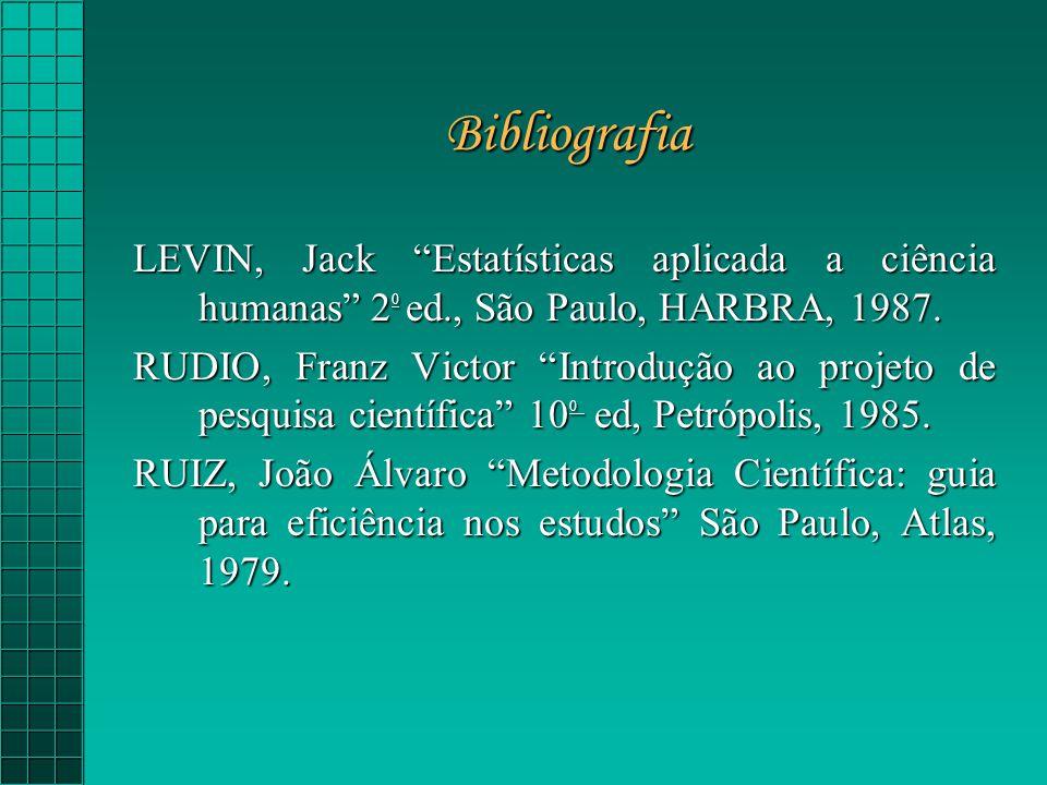 Bibliografia LEVIN, Jack Estatísticas aplicada a ciência humanas 20 ed., São Paulo, HARBRA, 1987.